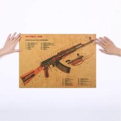 Lamina infograma de un AK47 AKM