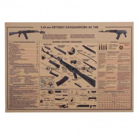 Lámina infograma DE UN AK-74M