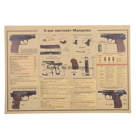 Lámina infograma de la pistola Makarov 9mm