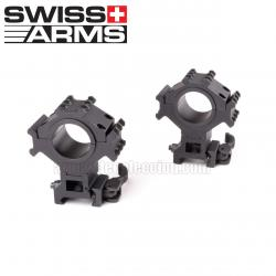 Swiss Arms Quick detachable multirail ring (2x)