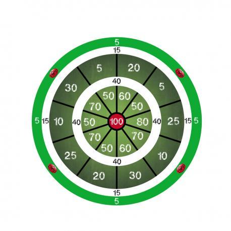 Kunais Target