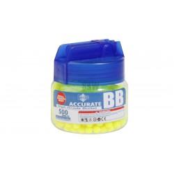 0,12 grs. Botella con dosificador 500BBS